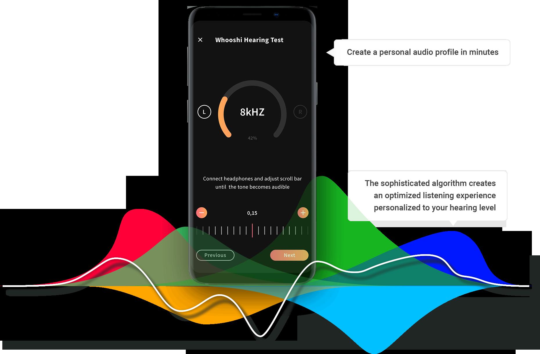 WHOOSHI - Wireless Headphone Amp and Smart Music App